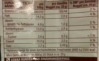 Mini Gemüse Nuggets - Nährwertangaben - de