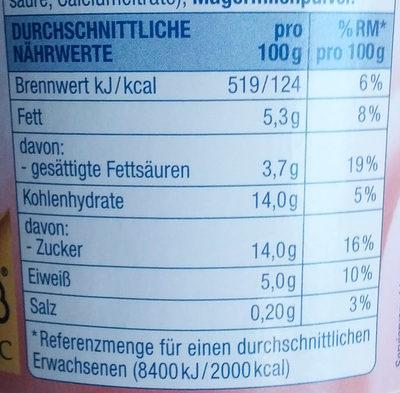 Frucht Quark Erdbeere - Informations nutritionnelles