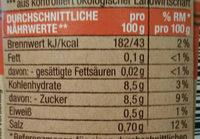 Karottensalat - Nährwertangaben