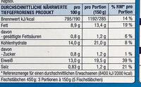 15 Fischstäbchen - Voedingswaarden