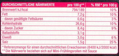 10 Mini Frühlingsfollen vorfrittiert, tiefgefroren - Nutrition facts