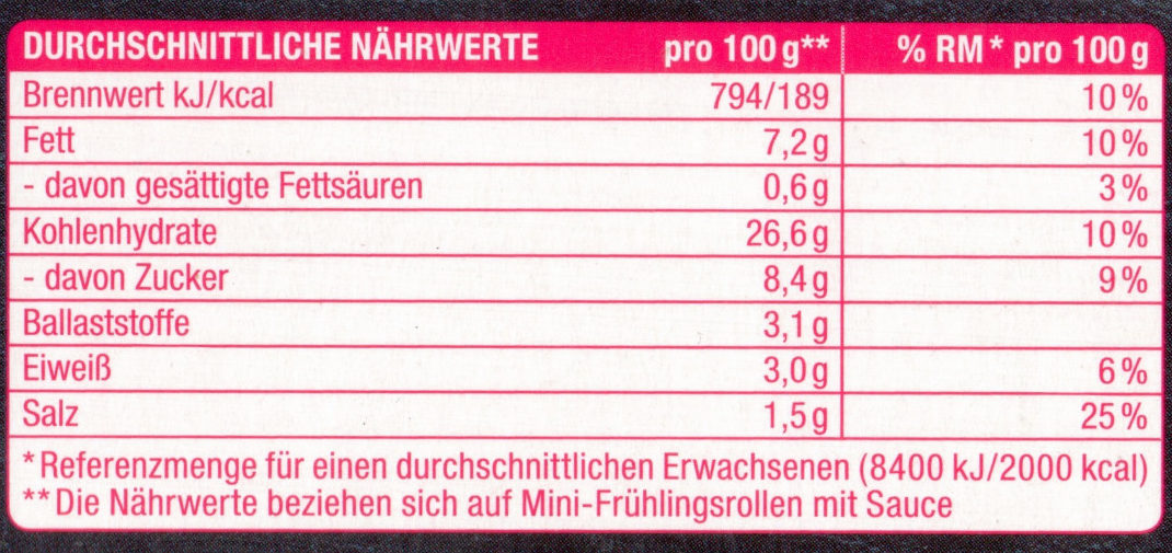 10 Mini Frühlingsfollen vorfrittiert, tiefgefroren - Informations nutritionnelles - de