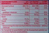 Spaghetti Eis-Dessert - Nutrition facts - de