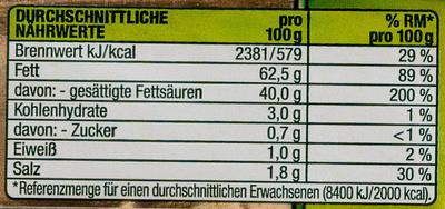 Kräuter-Butter - Informations nutritionnelles