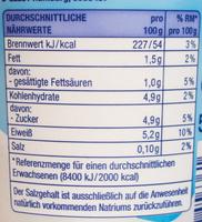Joghurt - Nutrition facts - de
