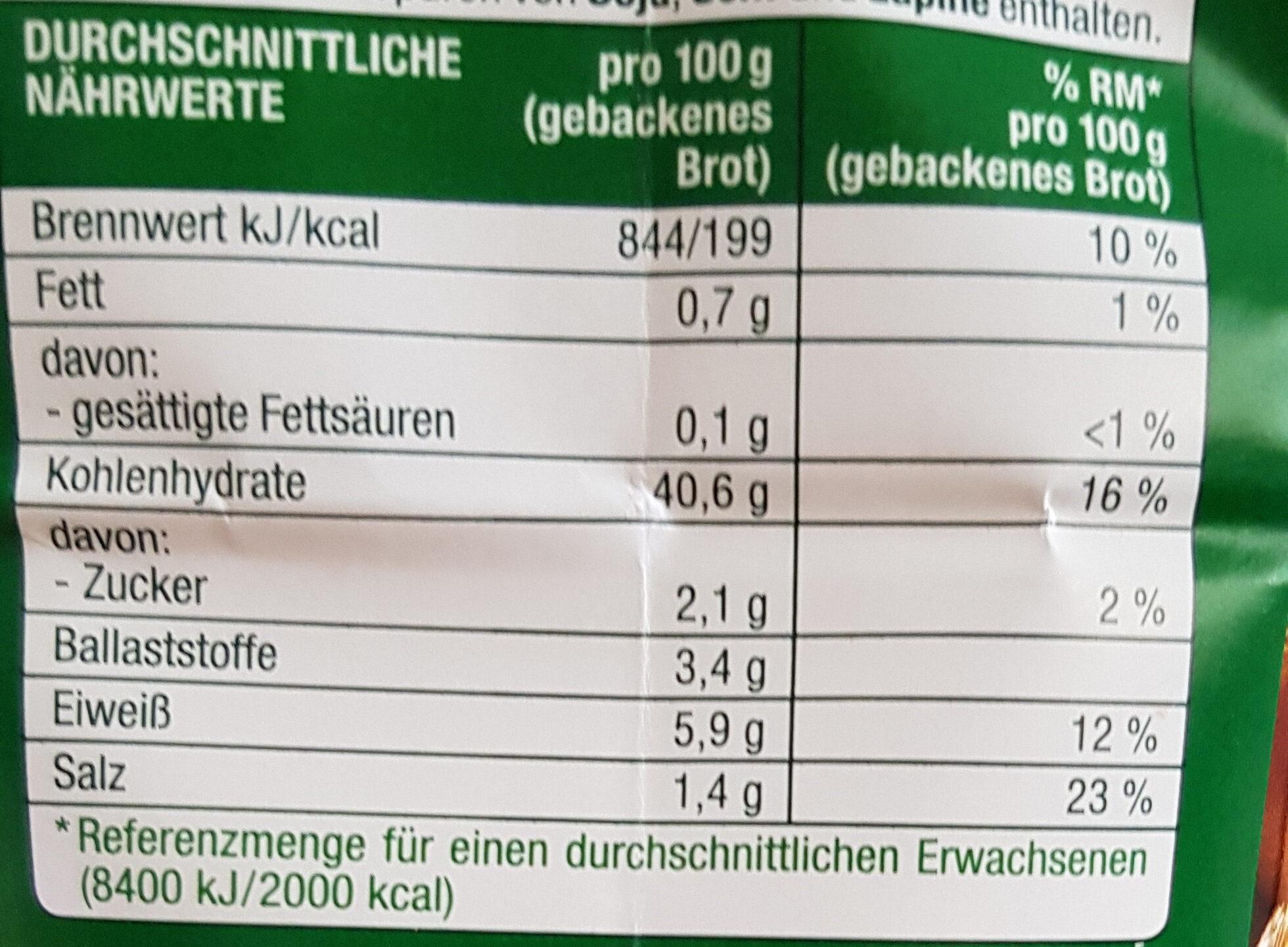 Roggenmischbrot Brotback Mischung - Información nutricional