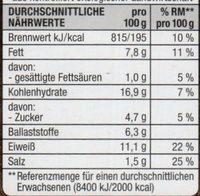 Falafel orientalisch - Nährwertangaben - de