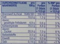 Aachener Dominosteine - Nutrition facts