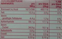 Oblaten-Lebkuchen Zartbitter - Nutrition facts