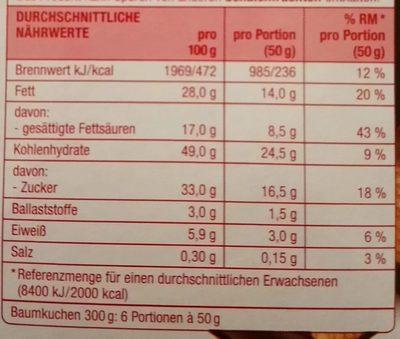 Zartbitter Baumkuchen - Nutrition facts