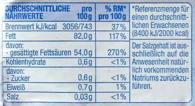 Deutsche Markenbutter - Informations nutritionnelles