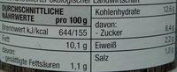 Paprika - Nutrition facts