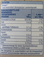 Junge Erbsen - Ingredients - en