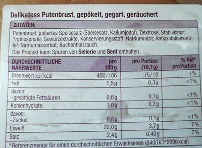 Delikatess Putenbrust - 3