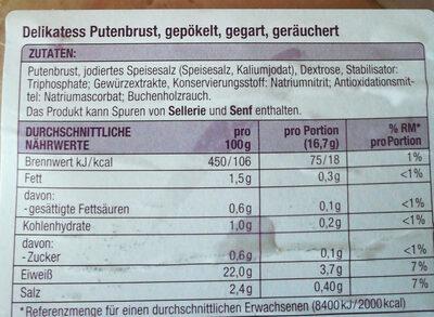 Delikatess Putenbrust - Nutrition facts