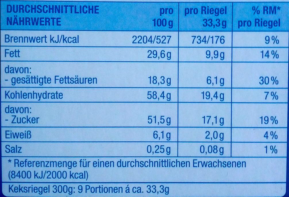 Schoko & Keks mit Milchcreme - Nährwertangaben - de