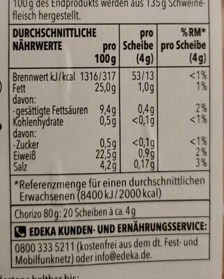 Chorizo - Voedingswaarden - de