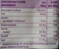 Schokorosinen - Nutrition facts