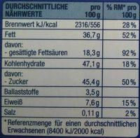 Lieblingsstücke - Nutrition facts