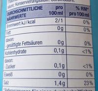 Süßstoff Flüssig - Informations nutritionnelles - de