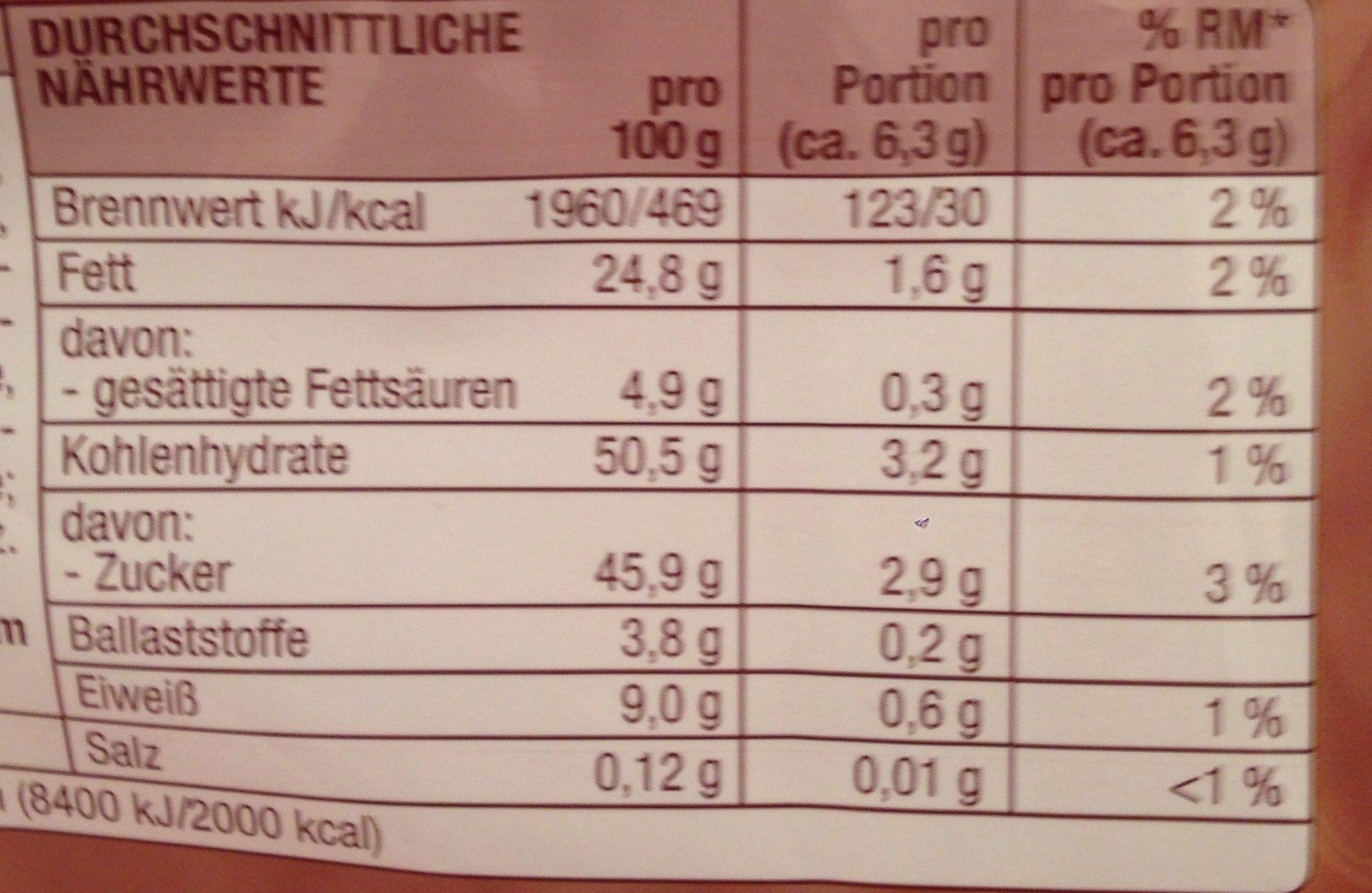 Zimtsterne - Informations nutritionnelles - fr