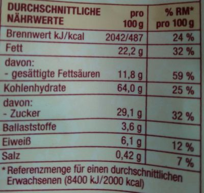 Kaffee-Kränze - Nutrition facts
