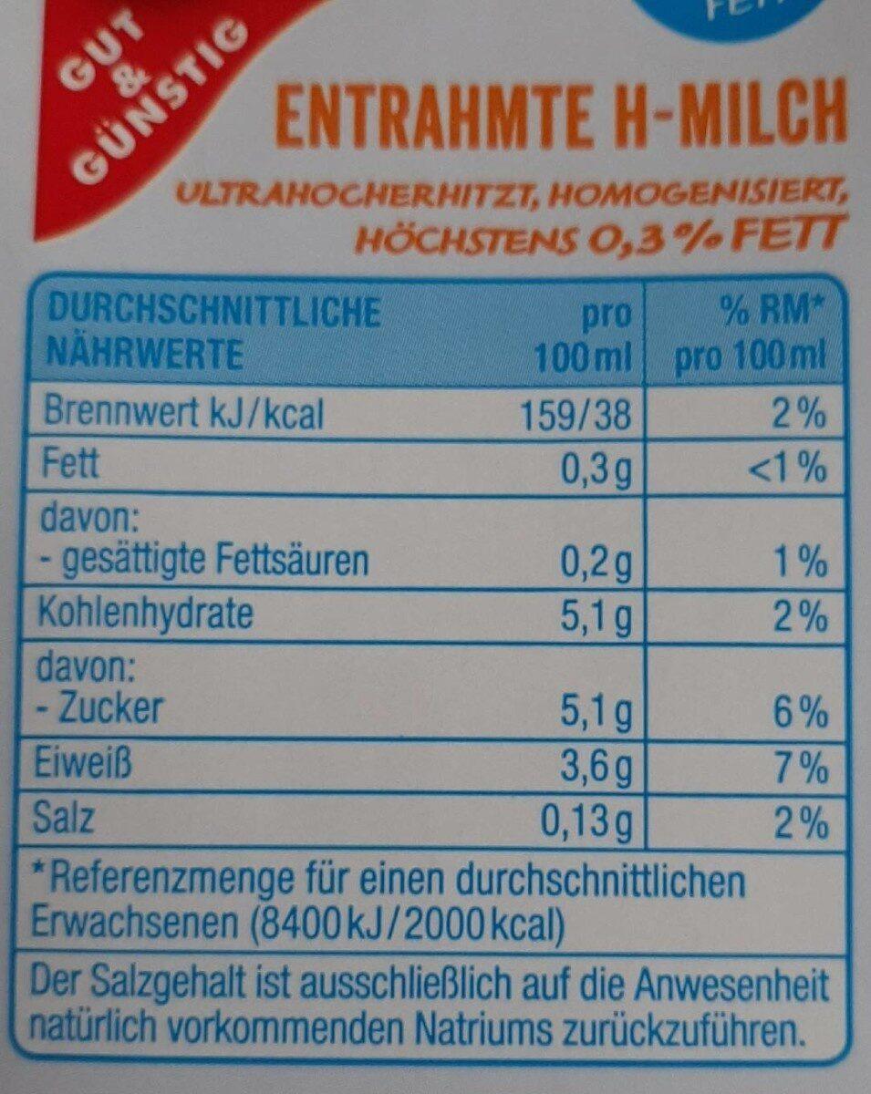entrahmte H-Milch - Nährwertangaben - de