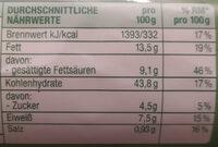 Kräuter Baguette mit Kräuterbutterzubereitung gefüllt - Nutrition facts - de