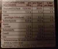 Müsliriegel Haselnuss ohne Zuckerzusatz - Voedingswaarden - de