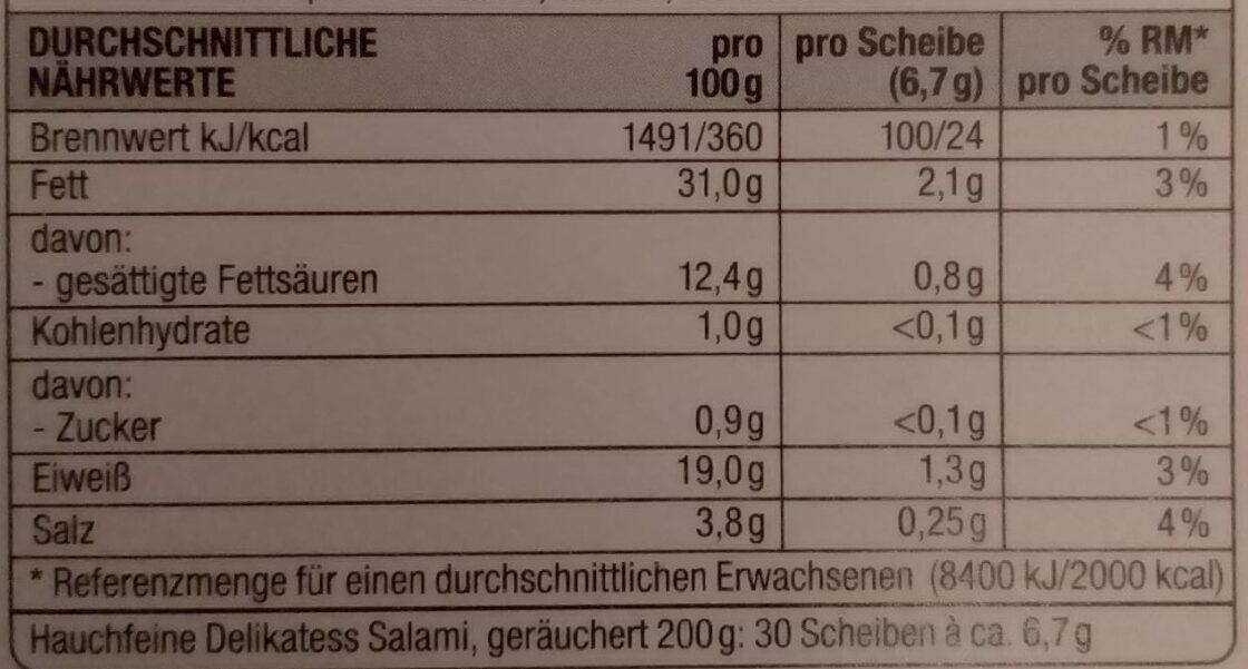 Hauchfeine Delikatess Salami - Nährwertangaben - de