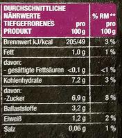 Brombeeren - Informations nutritionnelles - de