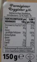 Parmigiano - Nährwertangaben - de