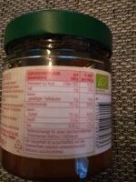 Landhonig - Informations nutritionnelles