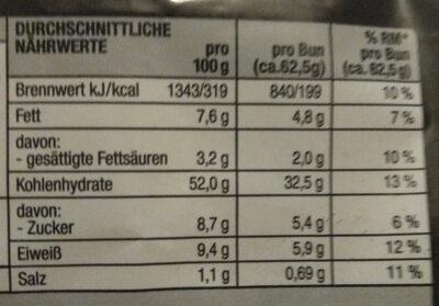 Burger Buns - Nutrition facts - de
