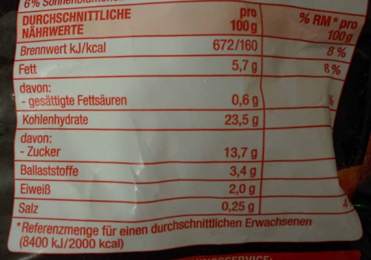Süßkartoffel Pommes - Nutrition facts