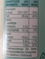 Sylter Liebe - Valori nutrizionali - de