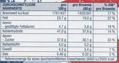 Brownies - Nährwertangaben