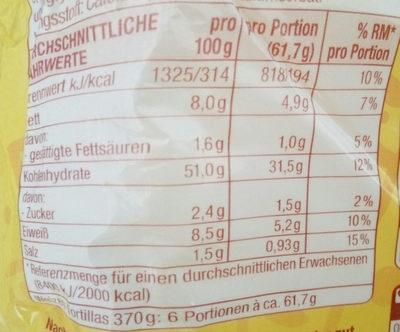 Tortilla wraps - Nährwertangaben