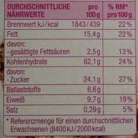 Edeka Gut & Günstig Schoko Knusper Müsli - Voedingswaarden