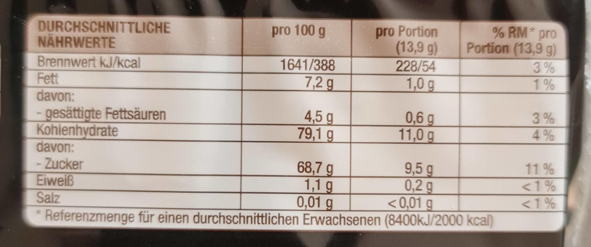 Pfefferminztaler - Informations nutritionnelles - de