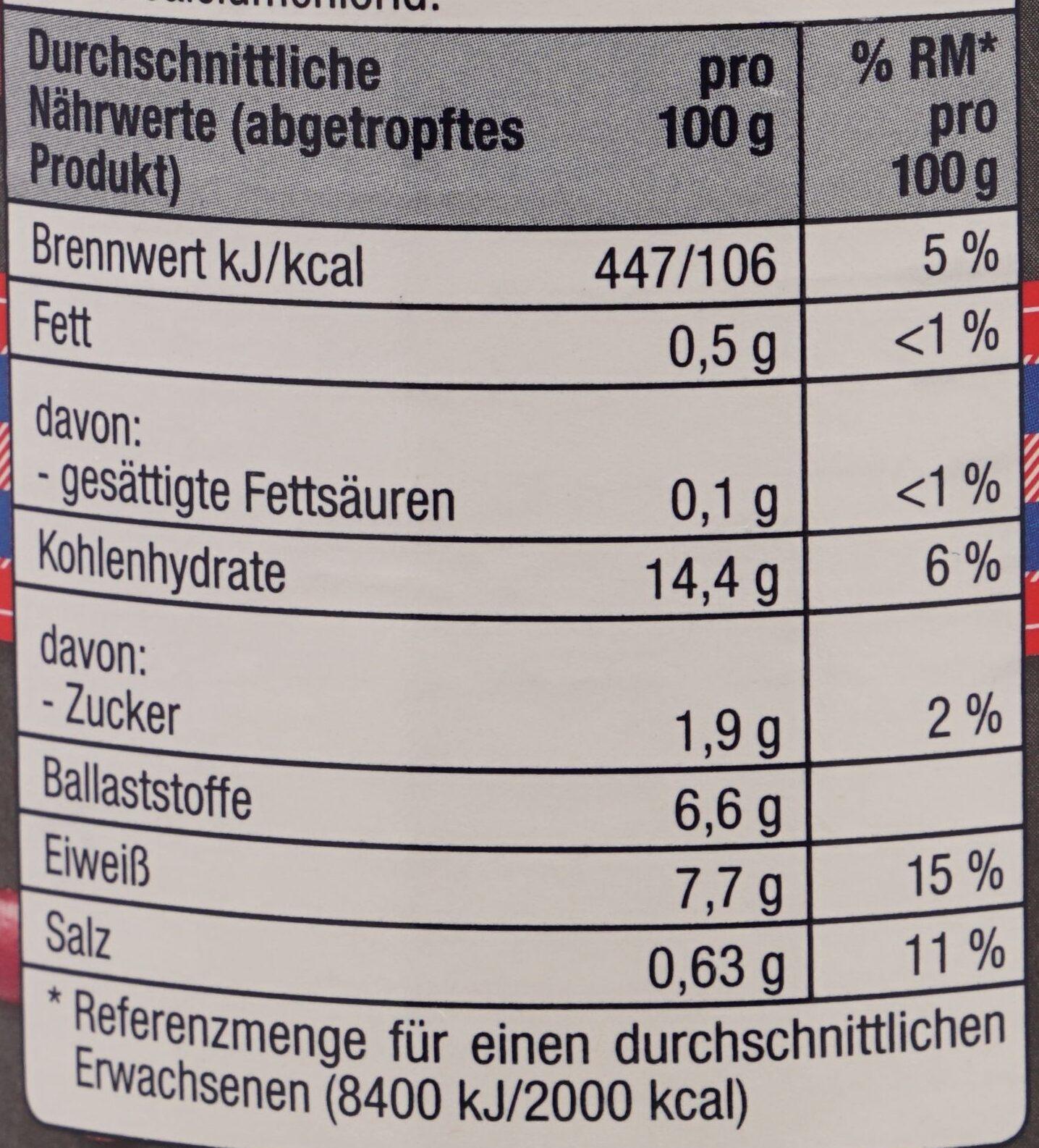 Kidney Bohnen - Nährwertangaben - de