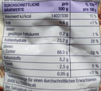 Sultaninen - Informations nutritionnelles - de