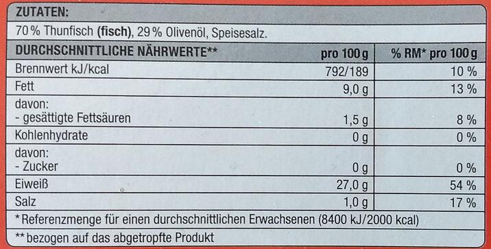 Thunfisch Filets geschnitten in Olivenöl - Nährwertangaben - de