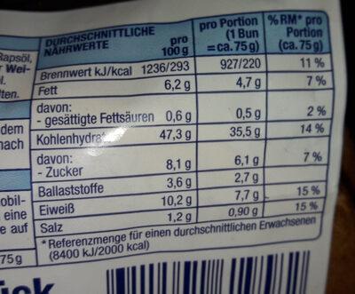 Hamburger Buns mit Sesam - Valori nutrizionali - de