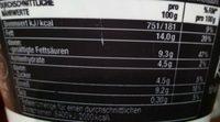 Ricotta 45% Fett i.Tr. - Nutrition facts - de