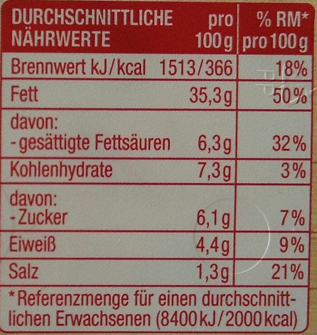 Delikatess Fleischsalat - Informations nutritionnelles - de