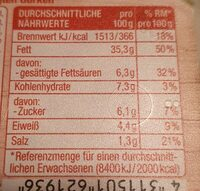 Fleischsalat mit eingelegten Gurken - Voedingswaarden - de