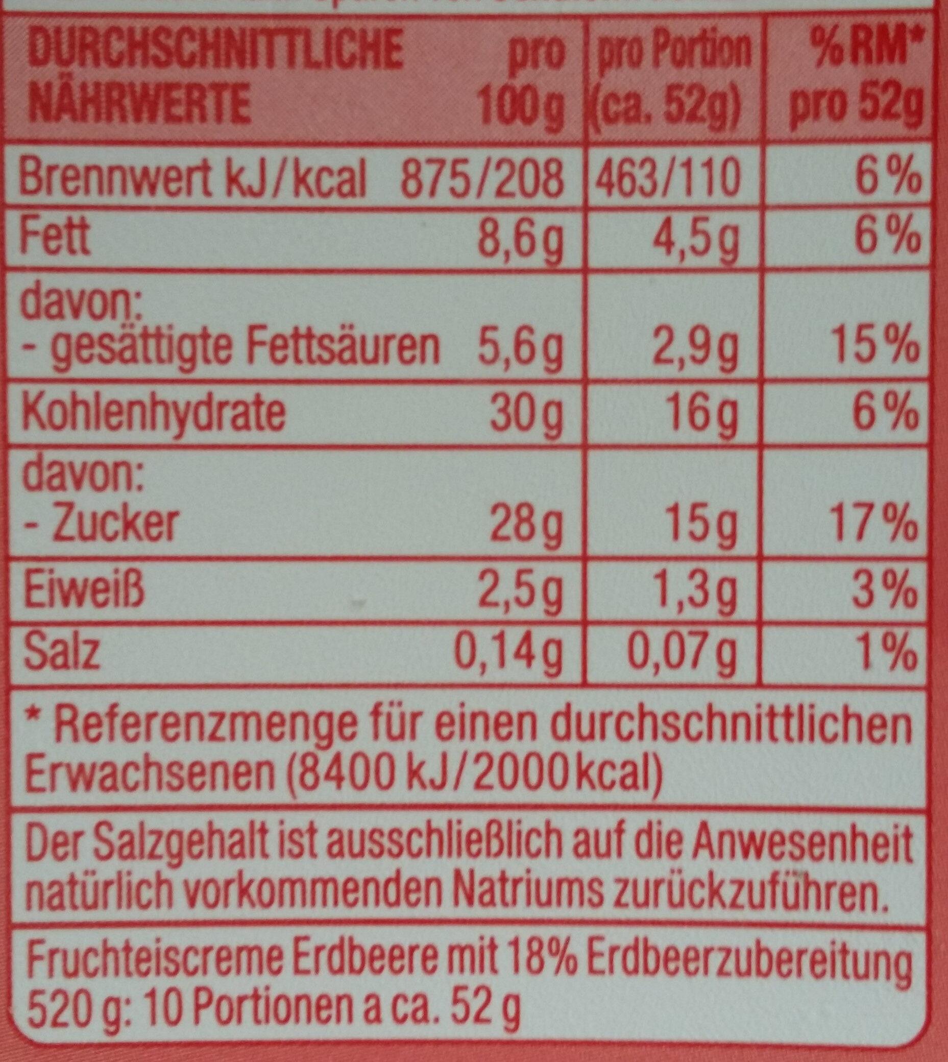 Fruchteiscreme Erdbeere - Nutrition facts - de