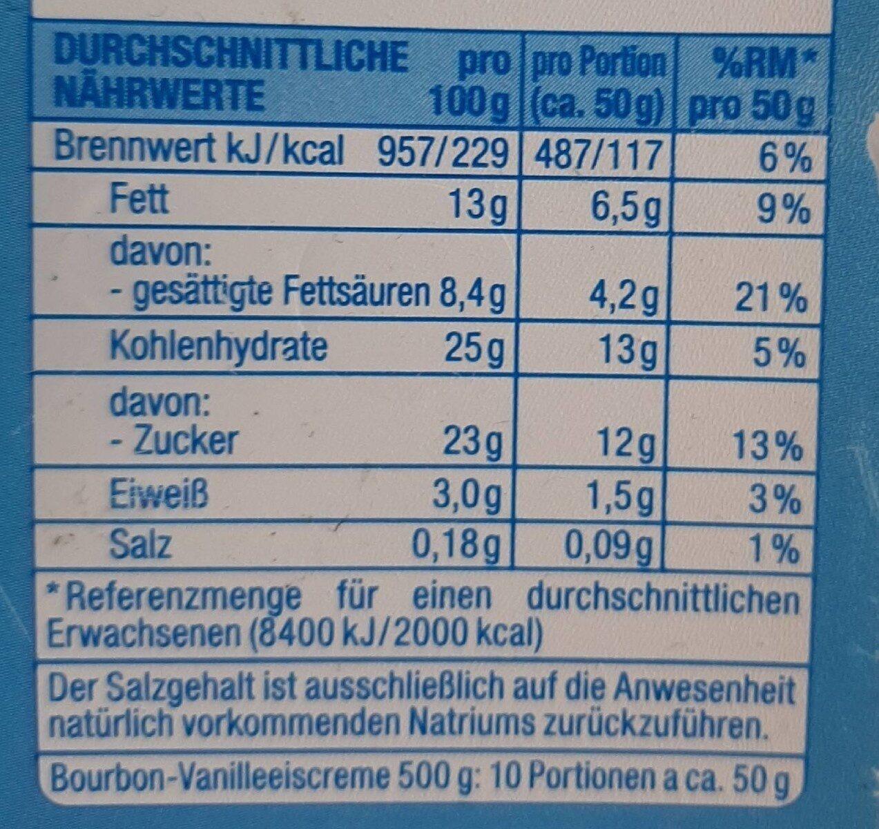 Eiscreme Vanille - Voedingswaarden - de