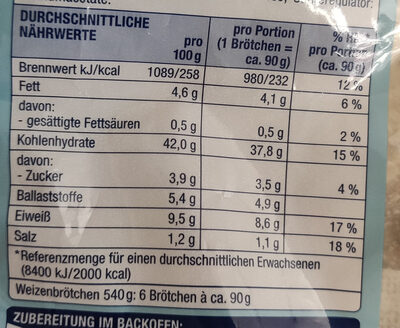 Gemischte Brötchen - Nutrition facts - de
